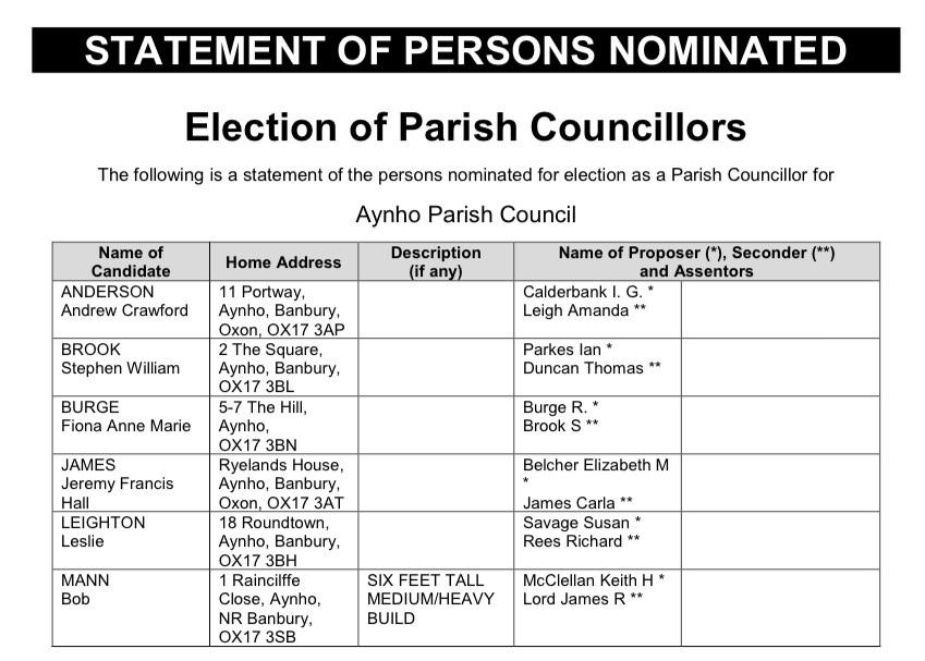 Elect Councillors